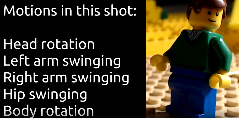 https://blog.bricksinmotion.com/content/images/size/w1000/2021/01/image-7.png